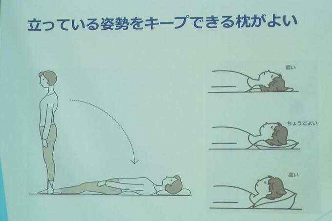 快眠セラピスト・三橋美穂先生の睡眠セミナーを受けてきました!