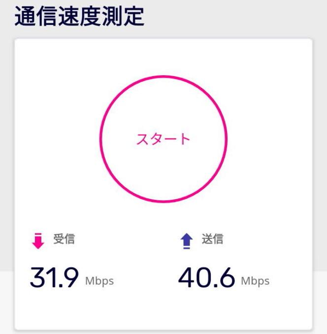 楽天モバイルの通信速度 中野区