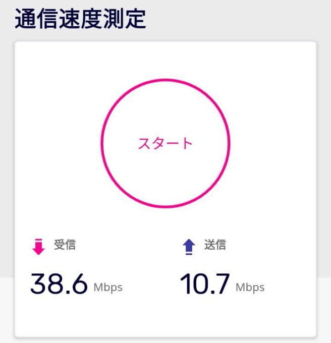 楽天モバイルの通信速度 墨田区