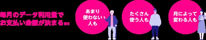 楽天モバイル Rakuten UN-LIMIT(楽天アンリミテット)